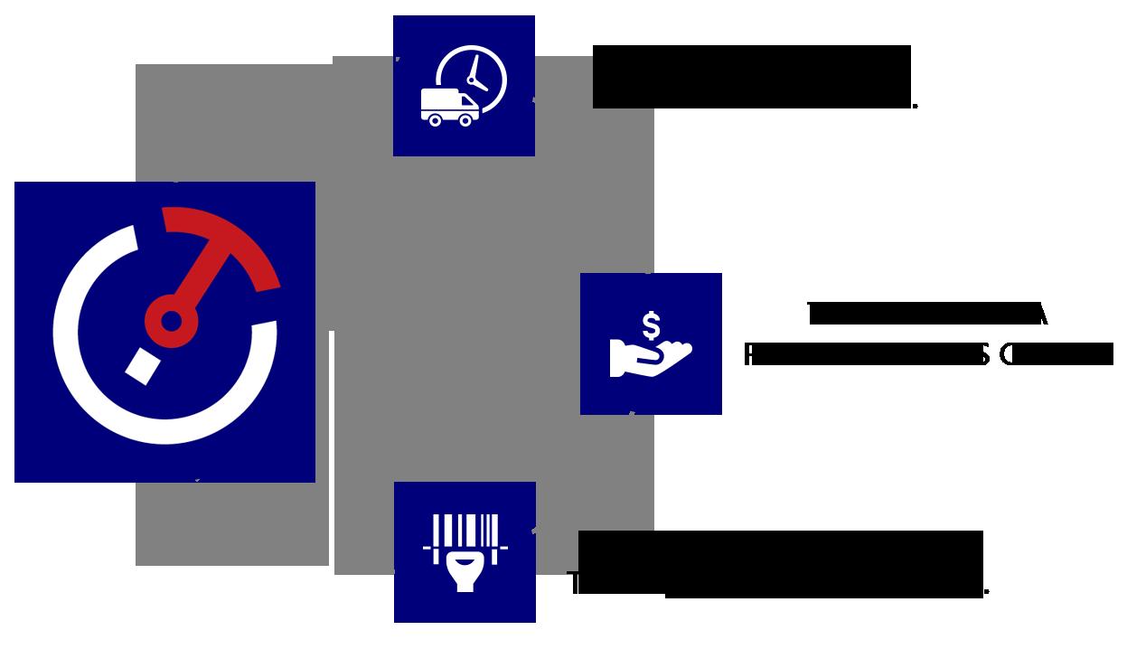 externalizar la logística para tienda online